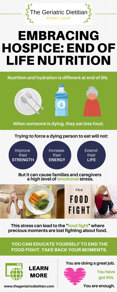 Embracing Hospice_ End of Life Nutrition blog infographic