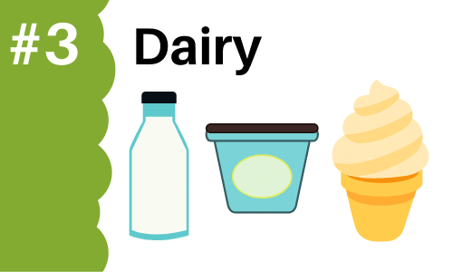 Graphic showing dairy to add to smoothies
