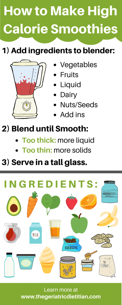 How to Make High Calorie Smoothies Inforgraphic