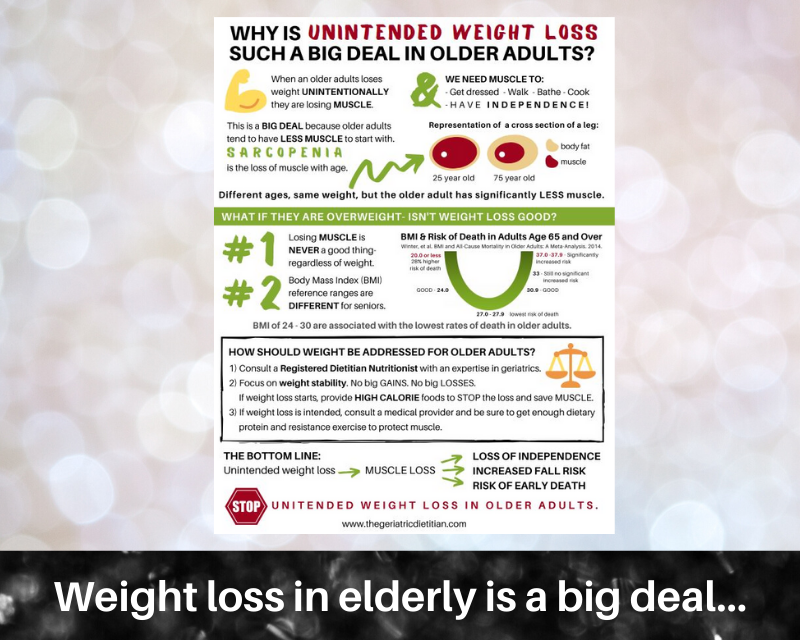 Unintended Weight Loss Fact Sheet