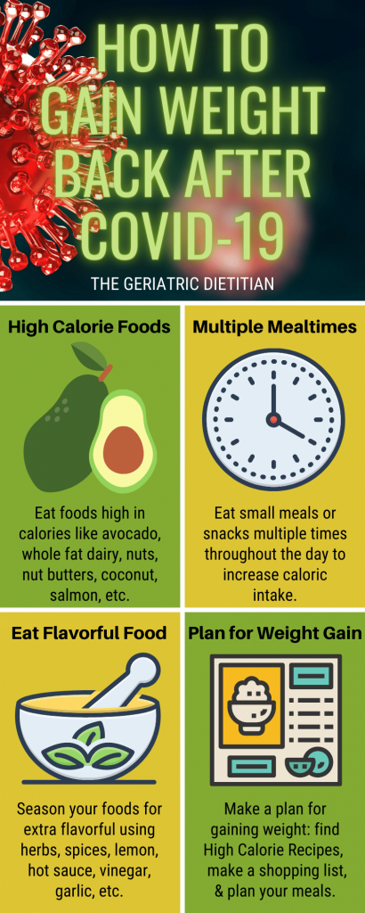 How to Gain Weight Back After COVID-19 Infographic